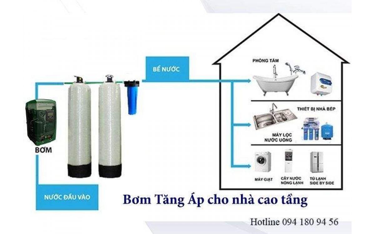 Máy bơm tăng áp có vai trò gì trong hệ thống nước tòa nhà ?